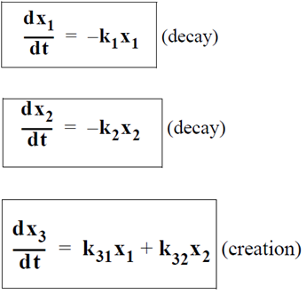 AnlgbehMdlng_equations5-7.png