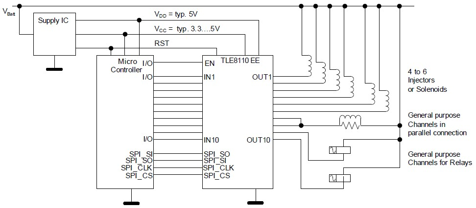 Simulating TLE8110EE the Smart Multichannel Low-Side Switch