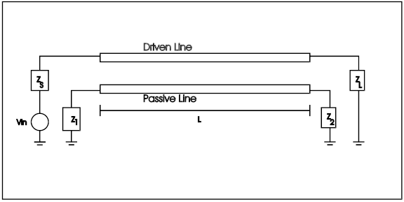 Transmission Lines Applications in PSpice | PSpice