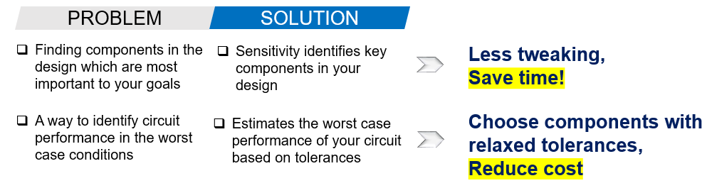 Know How Your Circuit Works!- Using Sensitivity Analysis In